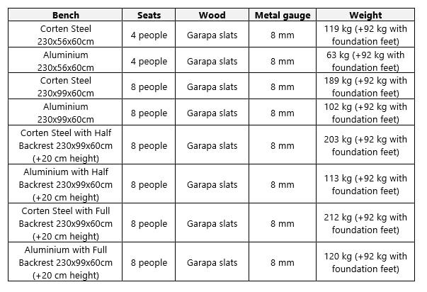Aros Benches Table